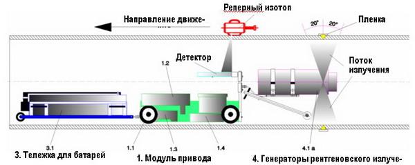 Кроулер С 400