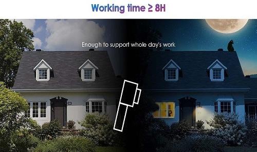 Работает 8 часов