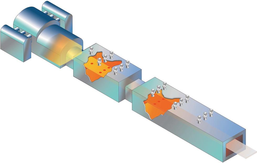 Типовые точки температурного контроля на производстве стекла