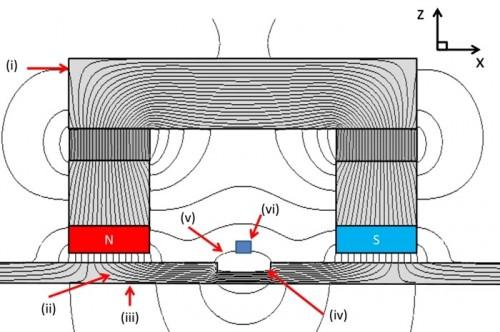 Magnetic Flux Leakage