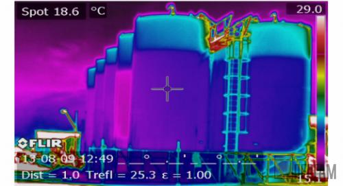 Тепловизоры FLIR в нефтепереработке