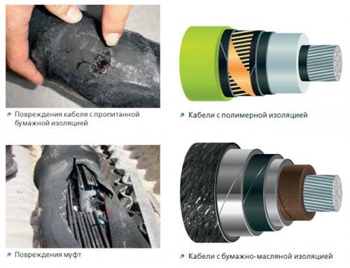 Определение места повреждения кабеля