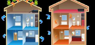 Как повысить энергоэффективность дома?