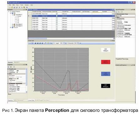 Скриншот программы для мониторинга MINITRANS