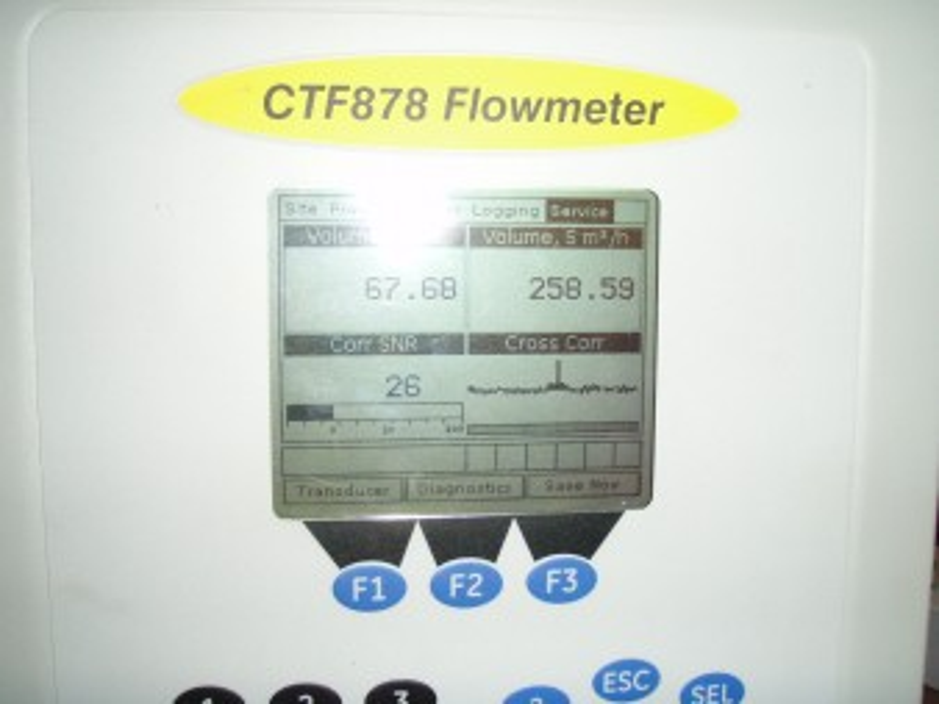 Показания расходомера CTF878