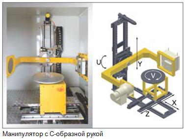 Промышленная томография Gilardoni