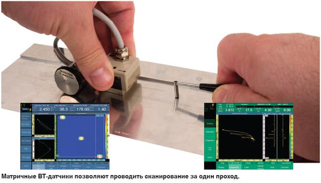 Сканирование ВТ-матрицами